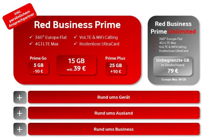 Vodafone Red Business Prime