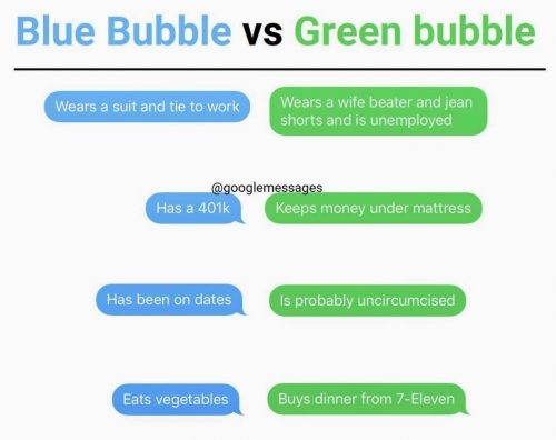 Green Bubble Streit