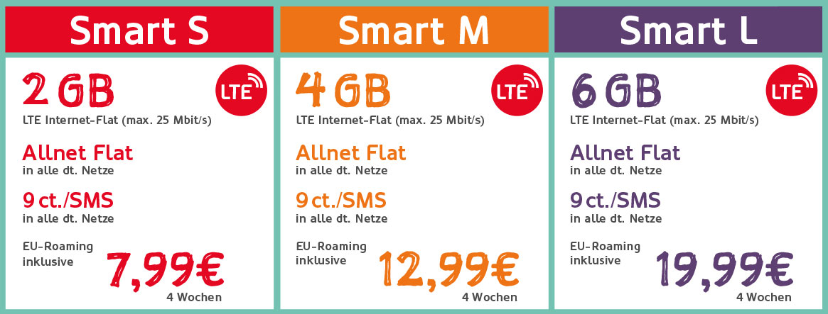 Tarife: Norma Connect jetzt inklusive LTE Nutzung › iphone