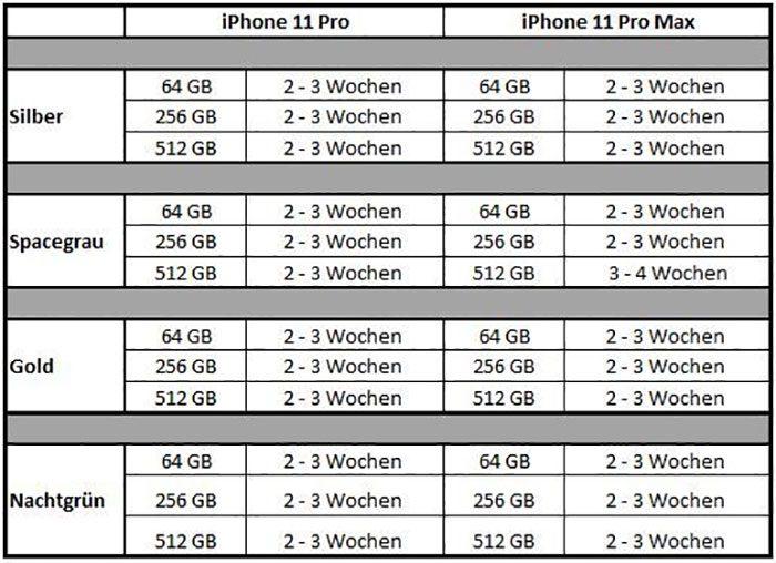 Telekom Lieferzeiten Iphone 11 Pro