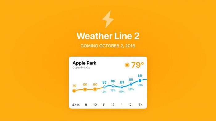 Weatherline 2 Oktober