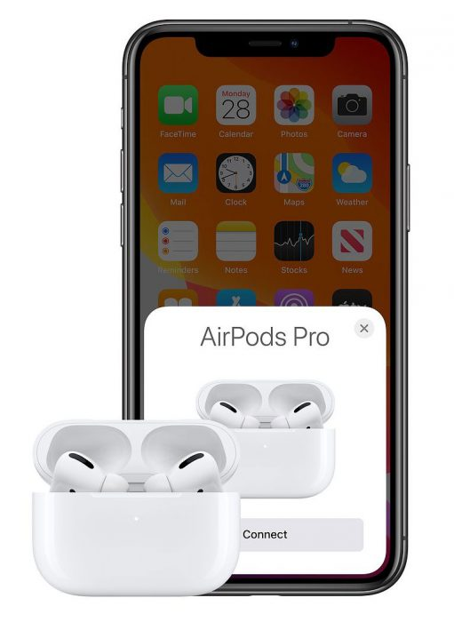 Airpods Pro Mit Iphone