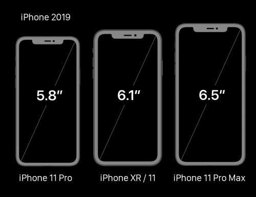 Iphone 2019 Groessen