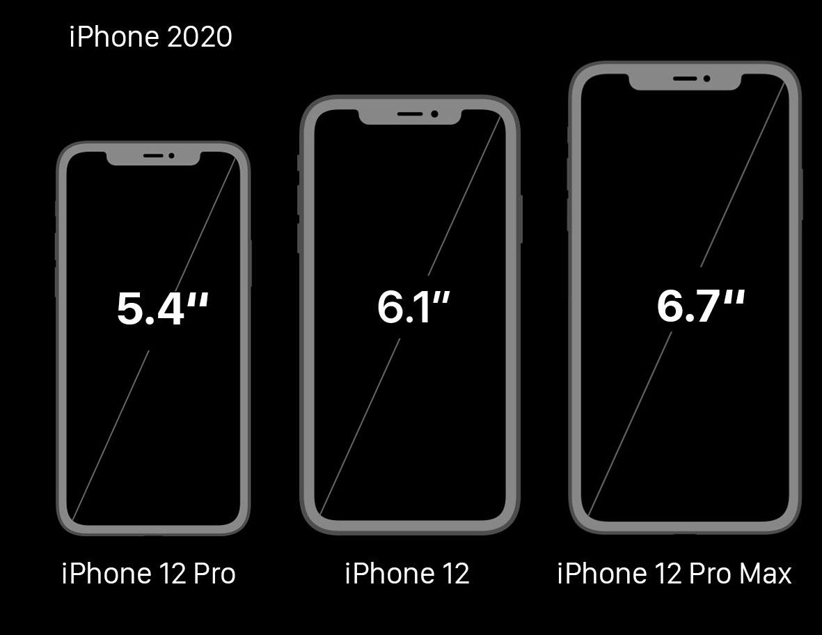 Iphone 2020 Groessen Angepasst