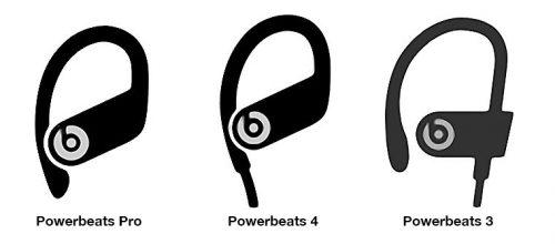 Powerbeats 4 Grafik Ios