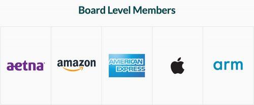 Fido Board Members Apple