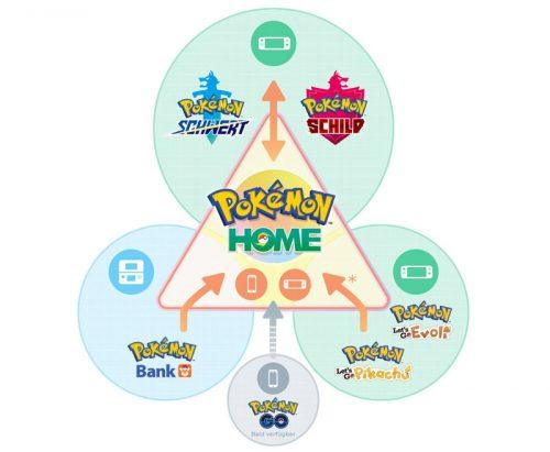 Sammelwelt Pokemon