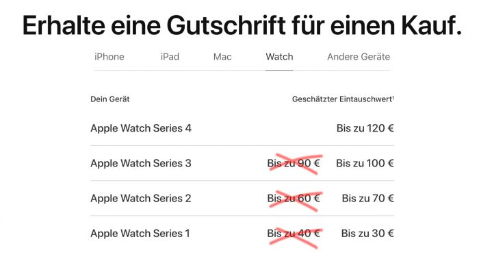 Apple Watch Trade In