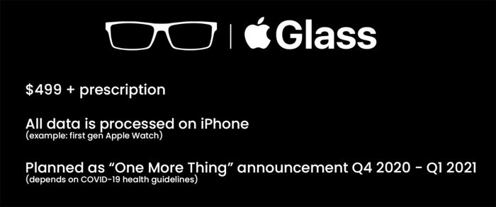 Apple Glass Details