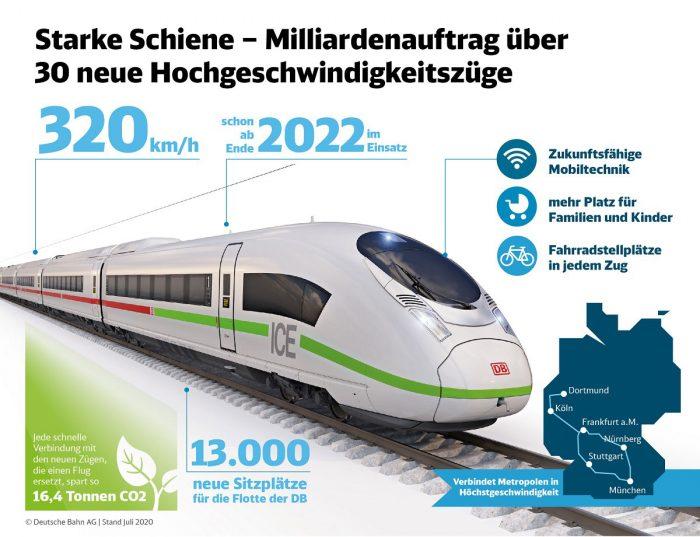 Deutschland Der Neue ICE Data