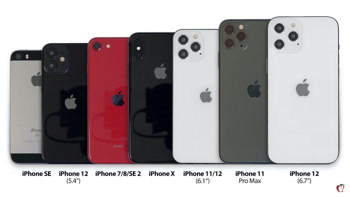 Iphone 12 Vergleich