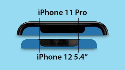Iphone Bildschirme