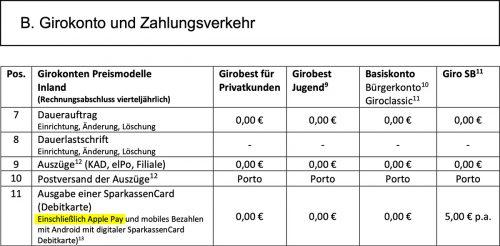 Sparkassen Karte Debit Apple Pay