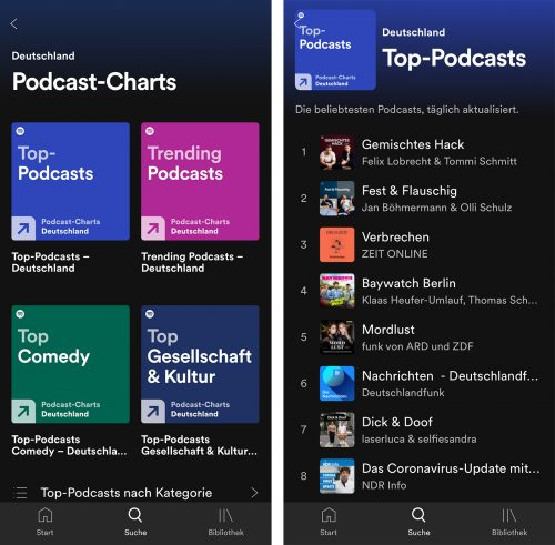 Spotify Podcast Charts Iphone