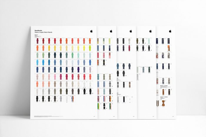 20200612 Bandbreitewatch Chart Preview 01