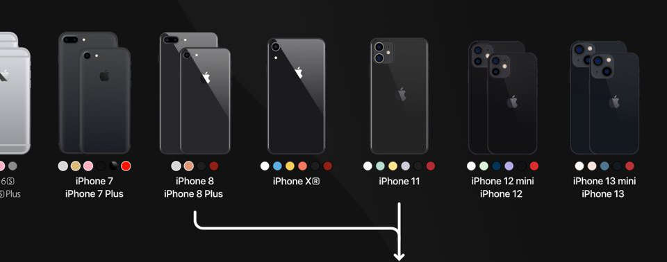 33 iPhone-Modelle, 29 iPads: Zwei Grafiken sorgen für Durchblick